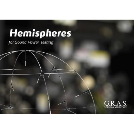 Sound Power Testing- Hemispheres