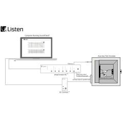 05. Hearing Aid Measurements