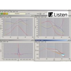 Audio Electronics Measurements: