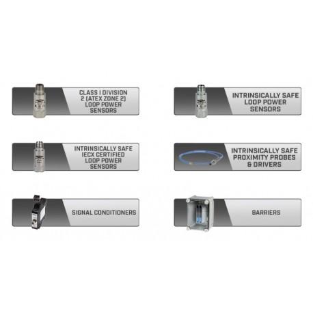 14. CTC Hazardous Area Products